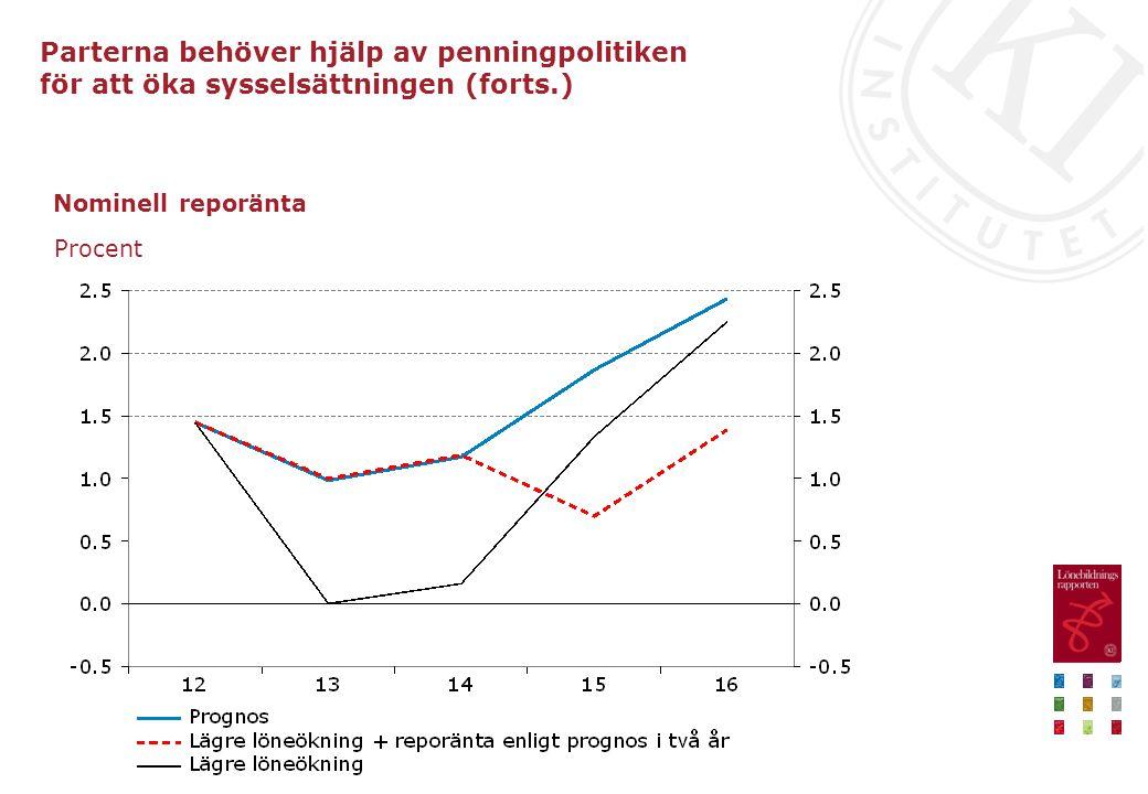 Parterna behöver hjälp av penningpolitiken för att öka sysselsättningen (forts.)