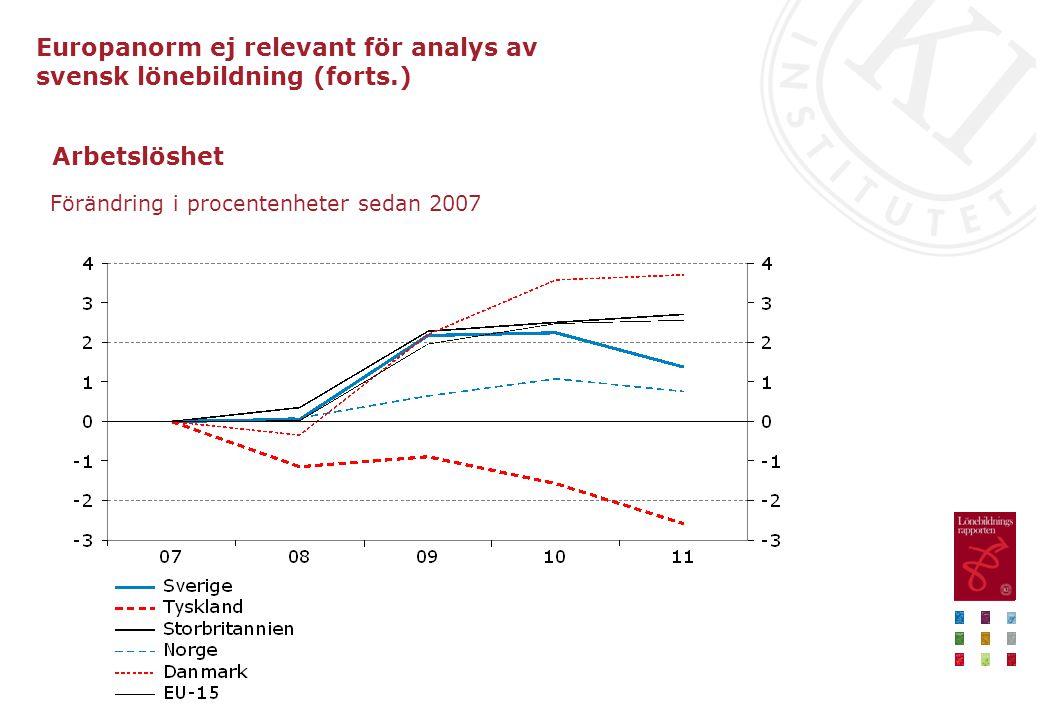 Förändring i procentenheter sedan 2007