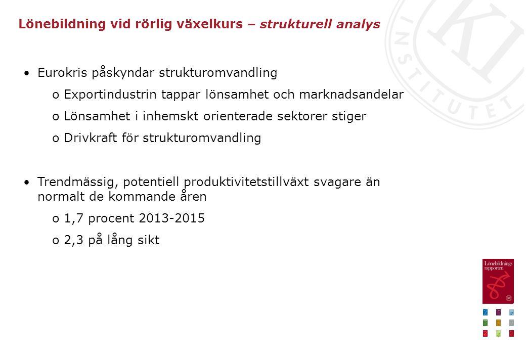 Lönebildning vid rörlig växelkurs – strukturell analys