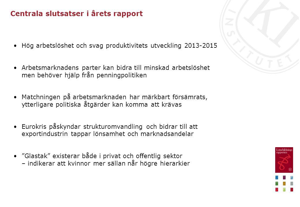 Centrala slutsatser i årets rapport
