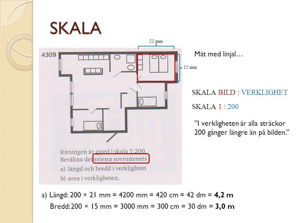 SKALA Mät med linjal… SKALA BILD : VERKLIGHET SKALA 1 : 200