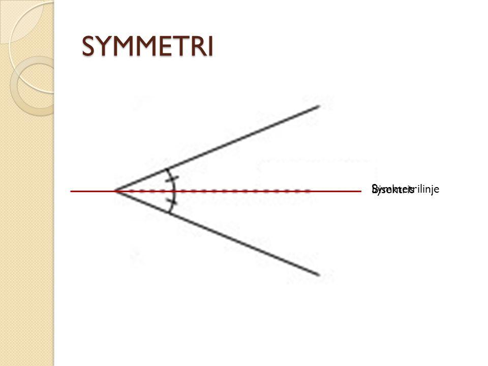 SYMMETRI Bisektris Symmetrilinje