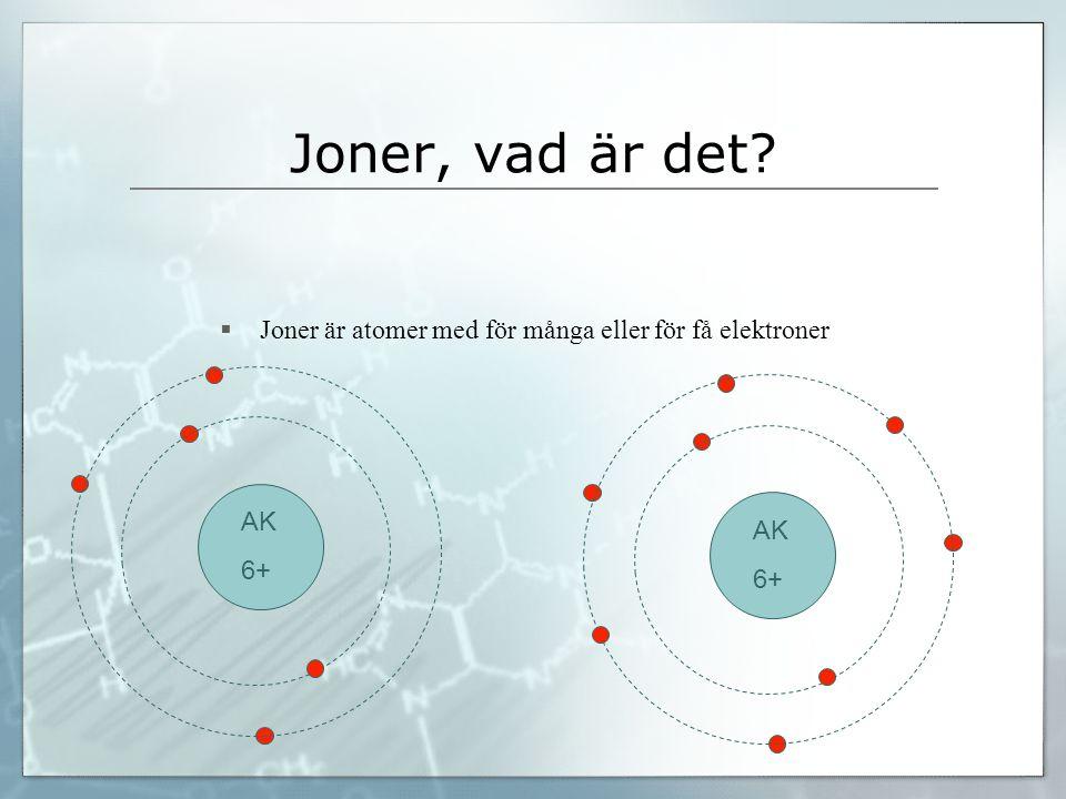 Joner är atomer med för många eller för få elektroner