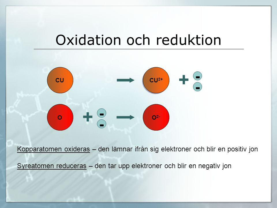 Oxidation och reduktion