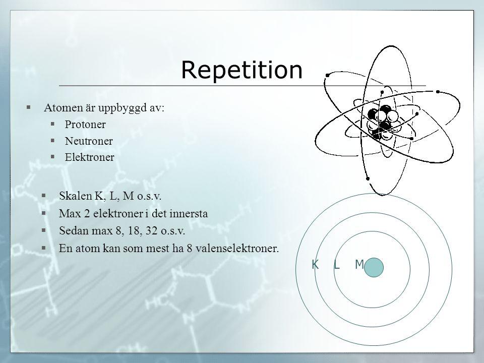 Repetition Atomen är uppbyggd av: Skalen K, L, M o.s.v.