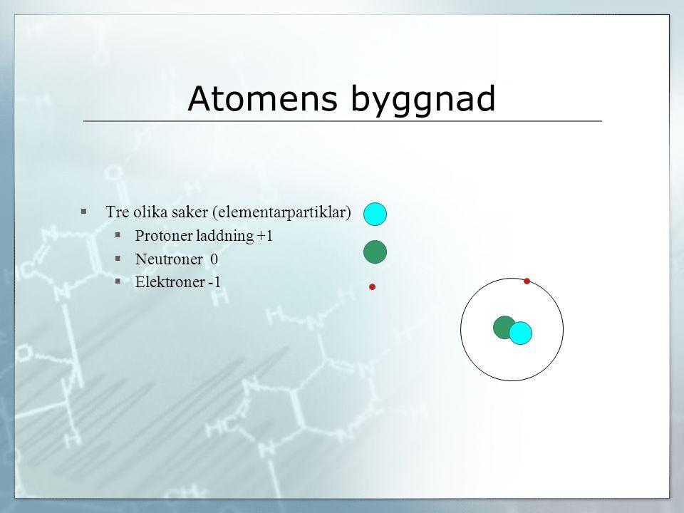 Atomens byggnad Tre olika saker (elementarpartiklar)