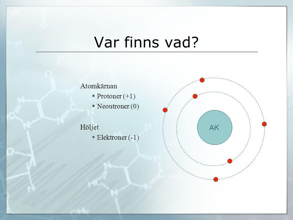 Var finns vad Atomkärnan Höljet AK Protoner (+1) Neoutroner (0)