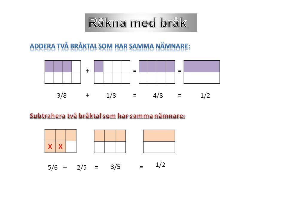 Räkna med bråk Addera två bråktal som har samma nämnare: + = = 3/8 +