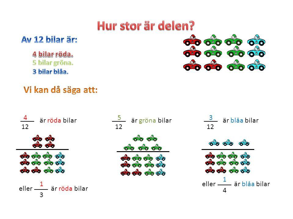 Hur stor är delen Av 12 bilar är: Vi kan då säga att: 4 bilar röda.