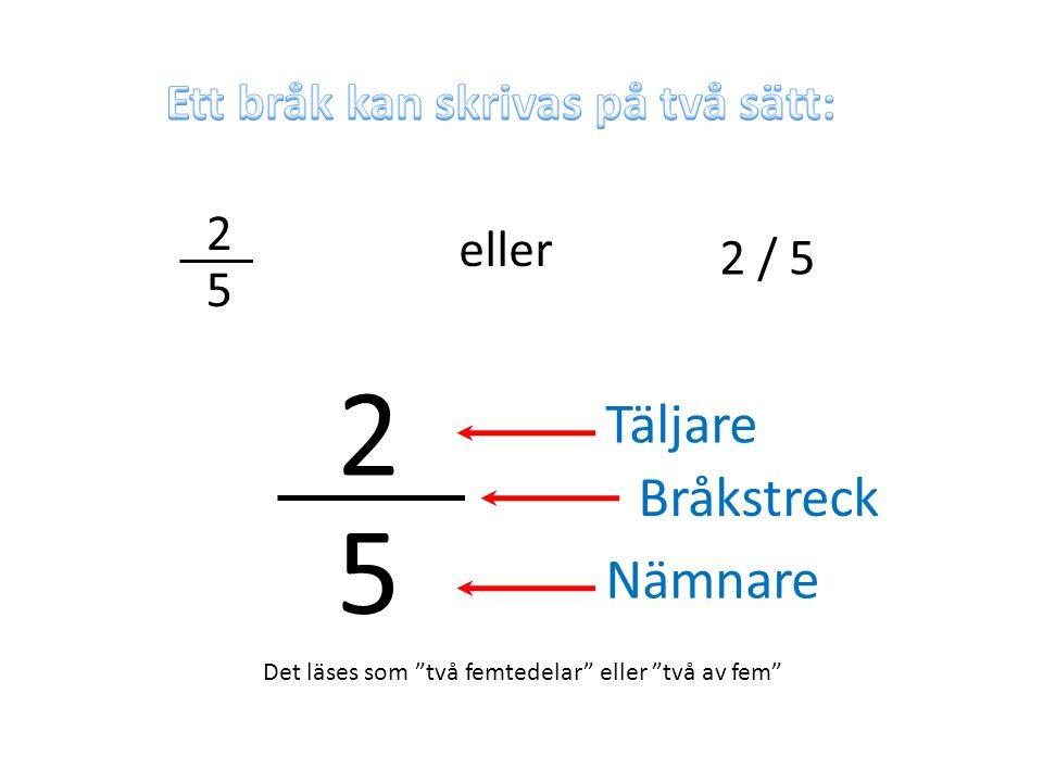2 5 Täljare Bråkstreck Nämnare Ett bråk kan skrivas på två sätt: 2