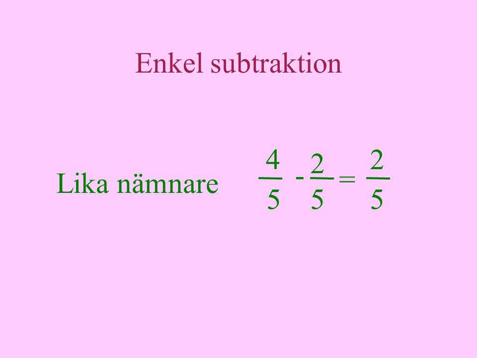 Enkel subtraktion 4 2 2 - = Lika nämnare 5 5 5