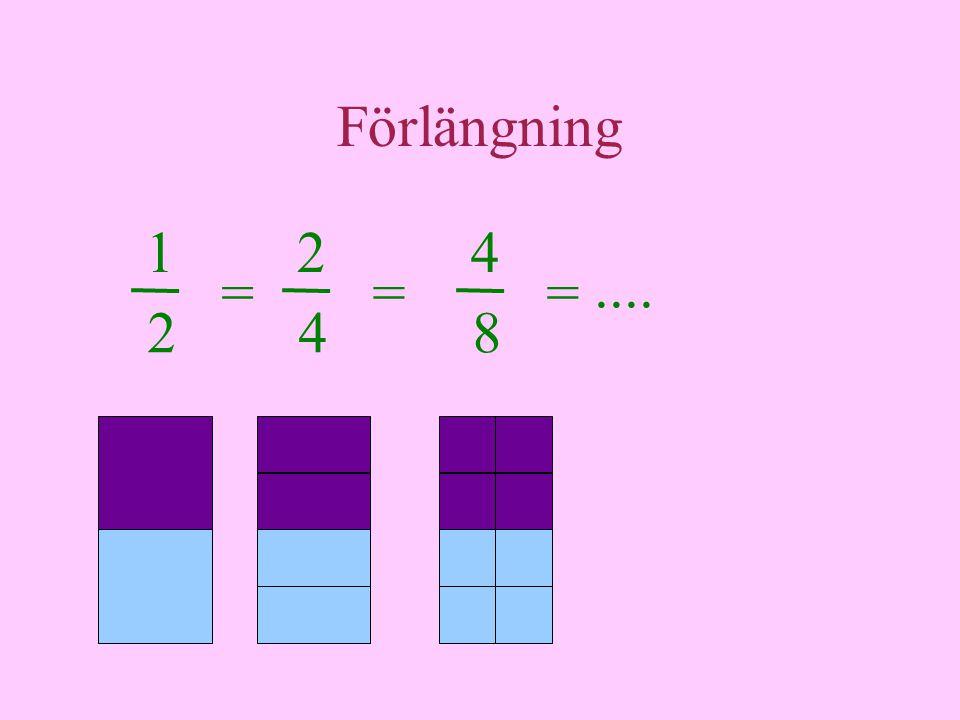 Förlängning 1 2 4 = = = .... 2 4 8