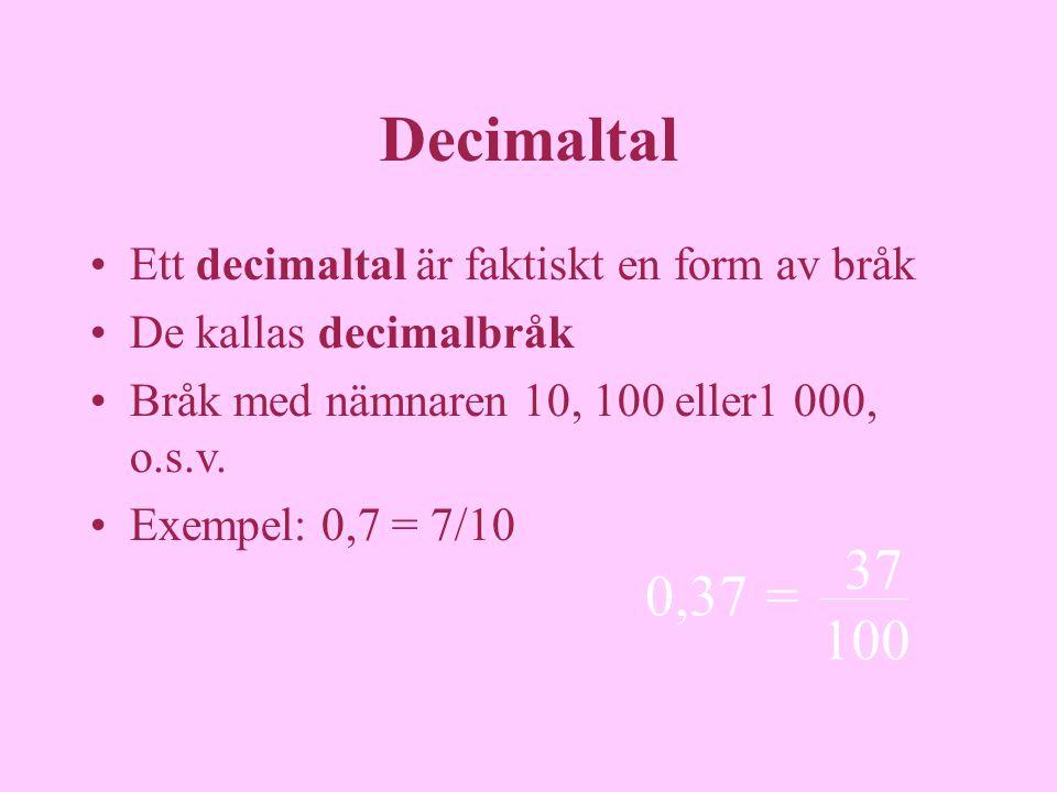 Decimaltal 37 0,37 = 100 Ett decimaltal är faktiskt en form av bråk