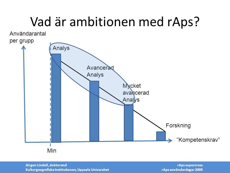 Vad är ambitionen med rAps