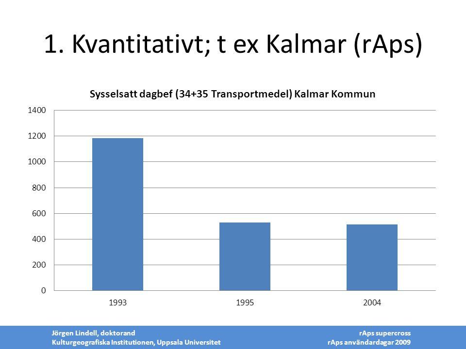 1. Kvantitativt; t ex Kalmar (rAps)