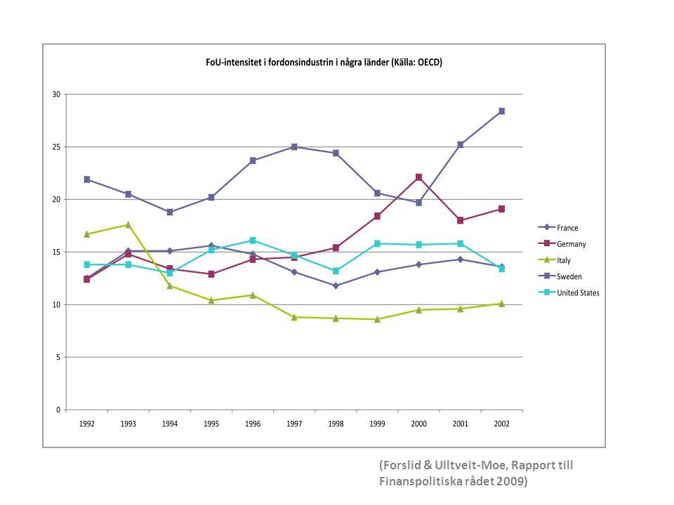 (Forslid & Ulltveit-Moe, Rapport till Finanspolitiska rådet 2009)