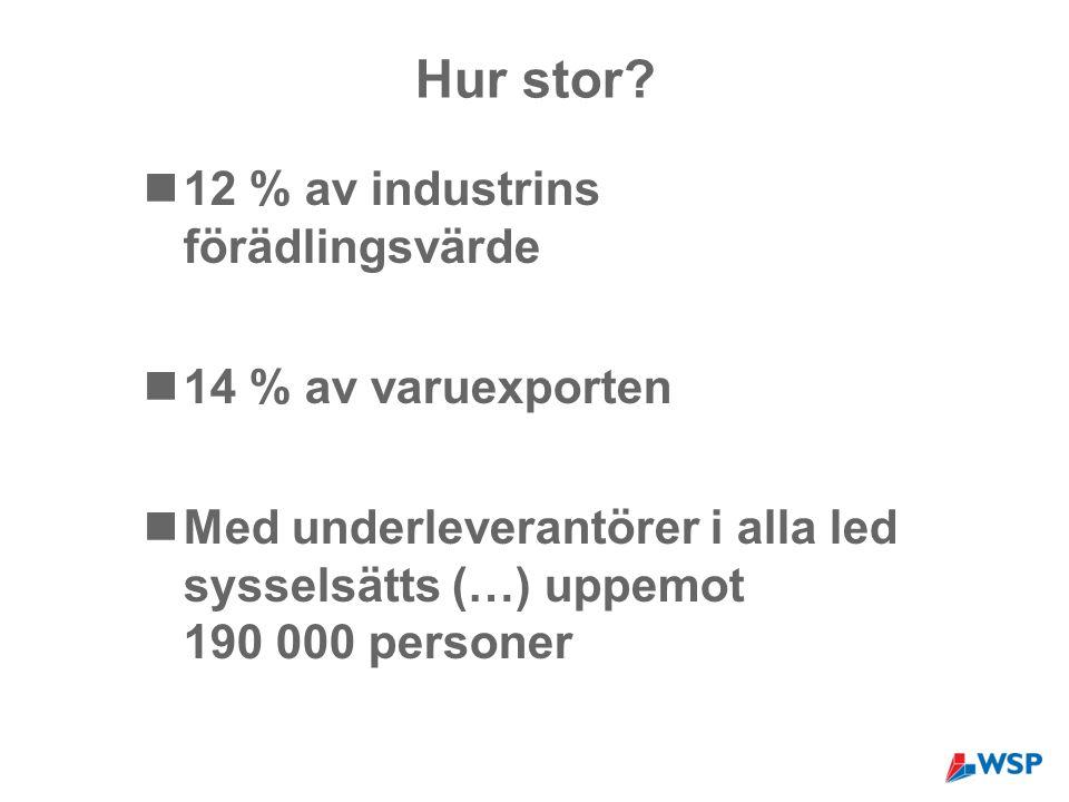Hur stor 12 % av industrins förädlingsvärde 14 % av varuexporten