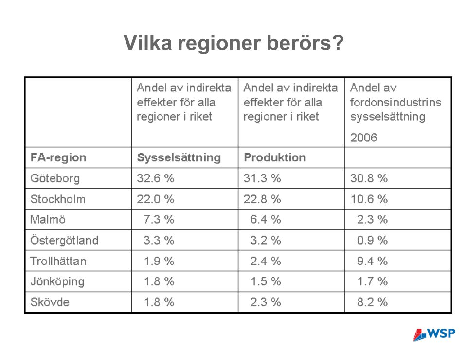 Vilka regioner berörs