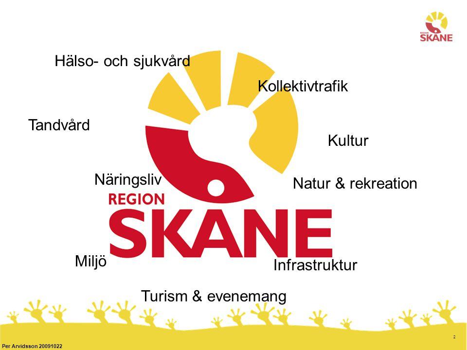 Hälso- och sjukvård Tandvård. Kollektivtrafik. Kultur. Näringsliv. Infrastruktur. Miljö. Natur & rekreation.