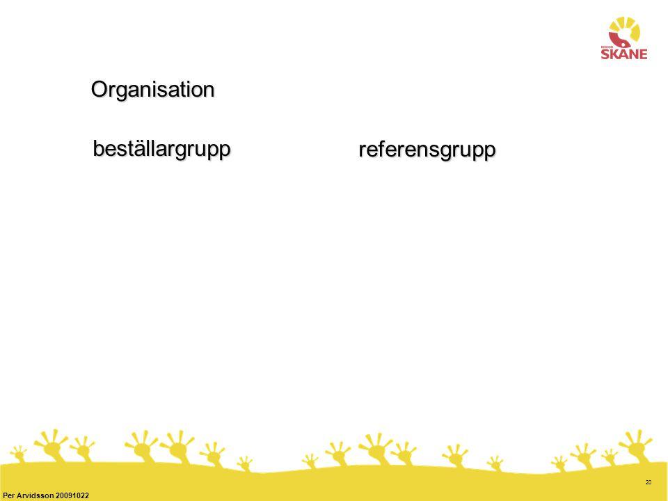 Organisation beställargrupp referensgrupp