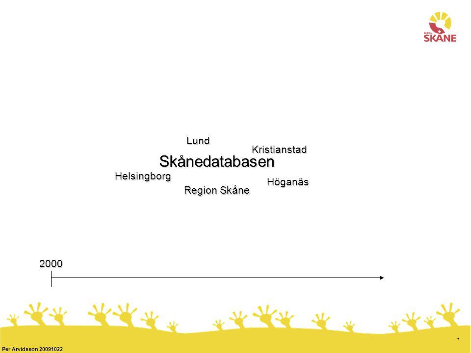 Lund Kristianstad Skånedatabasen Helsingborg Höganäs Region Skåne 2000