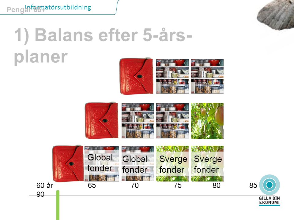1) Balans efter 5-års-planer