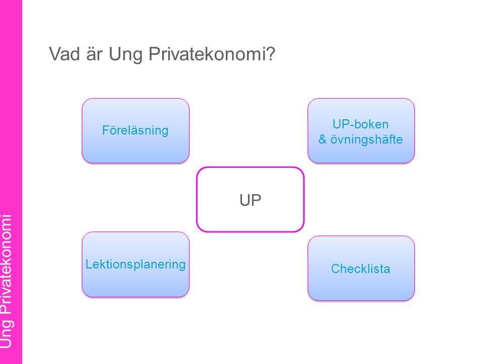 Vad är Ung Privatekonomi