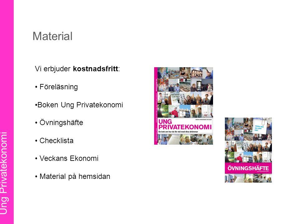 Material Ung Privatekonomi Ung Privatekonomi