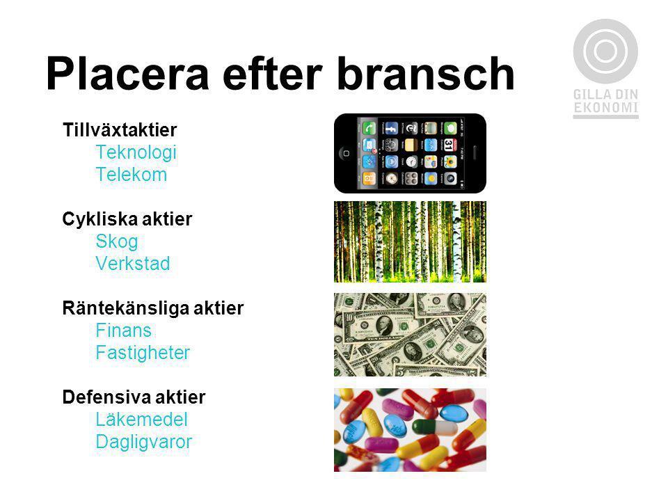 Placera efter bransch Tillväxtaktier Teknologi Telekom Cykliska aktier