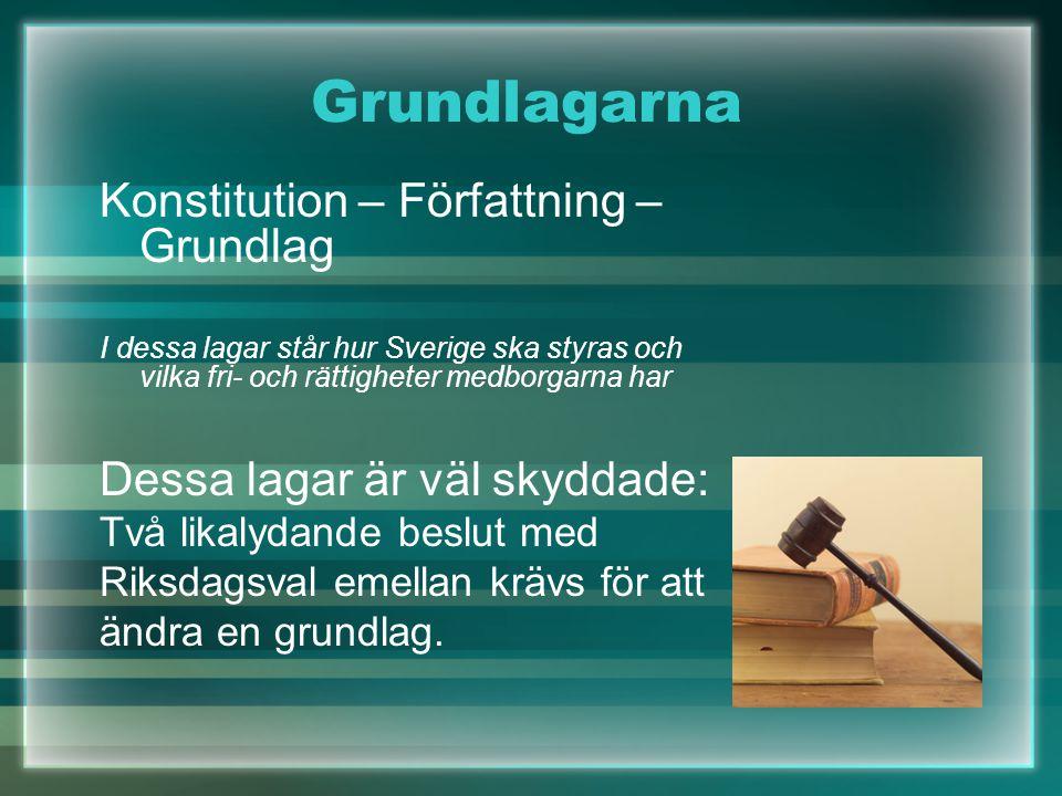 Grundlagarna Konstitution – Författning – Grundlag