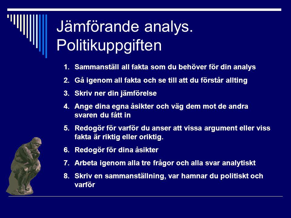 Jämförande analys. Politikuppgiften