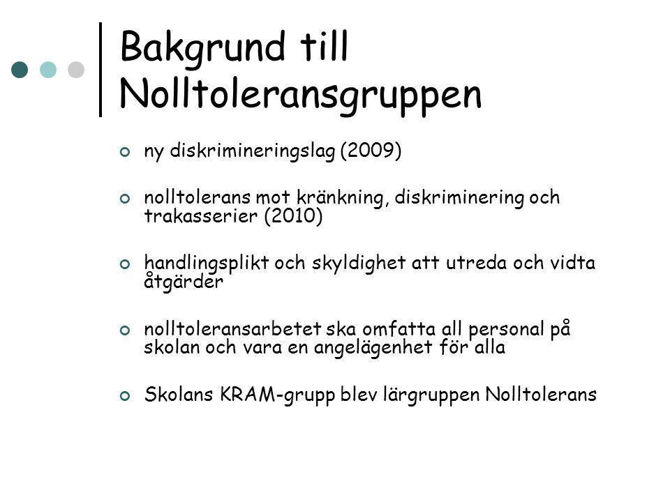 Bakgrund till Nolltoleransgruppen