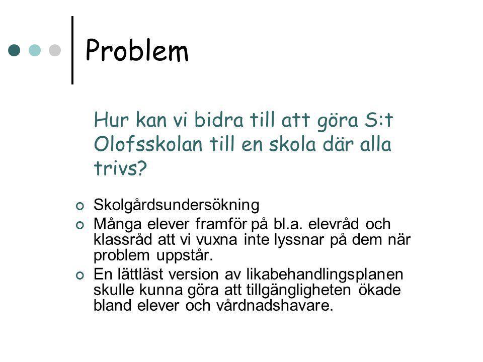 Problem Hur kan vi bidra till att göra S:t Olofsskolan till en skola där alla trivs Skolgårdsundersökning.