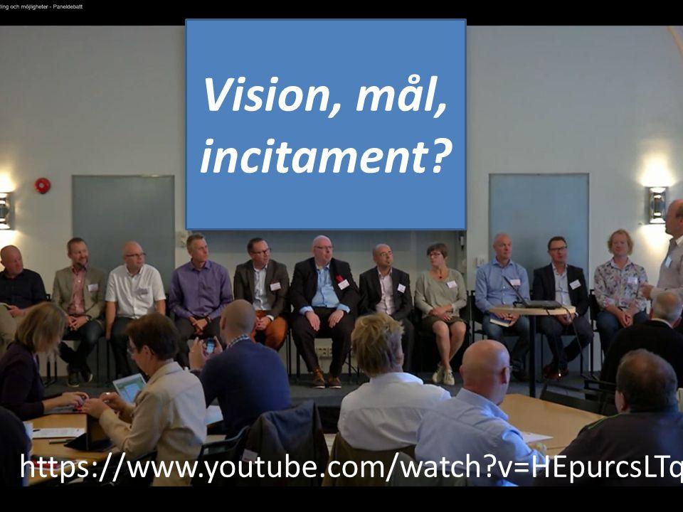 Vision, mål, incitament https://www.youtube.com/watch v=HEpurcsLTq0