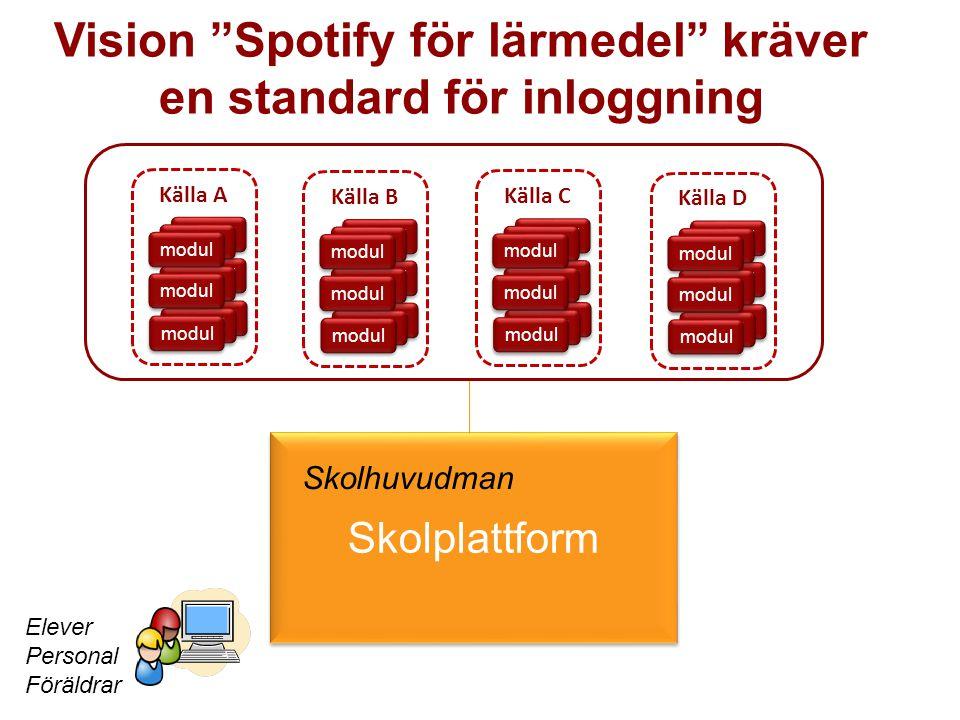 Vision Spotify för lärmedel kräver en standard för inloggning