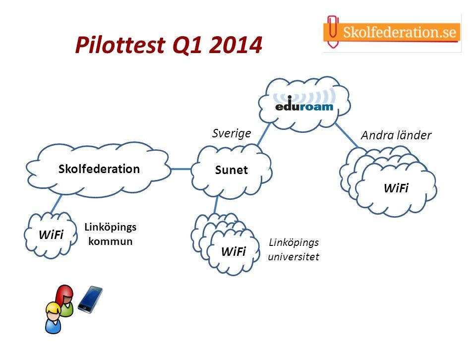 Pilottest Q1 2014 Sverige Andra länder Skolfederation Sunet WiFi WiFi