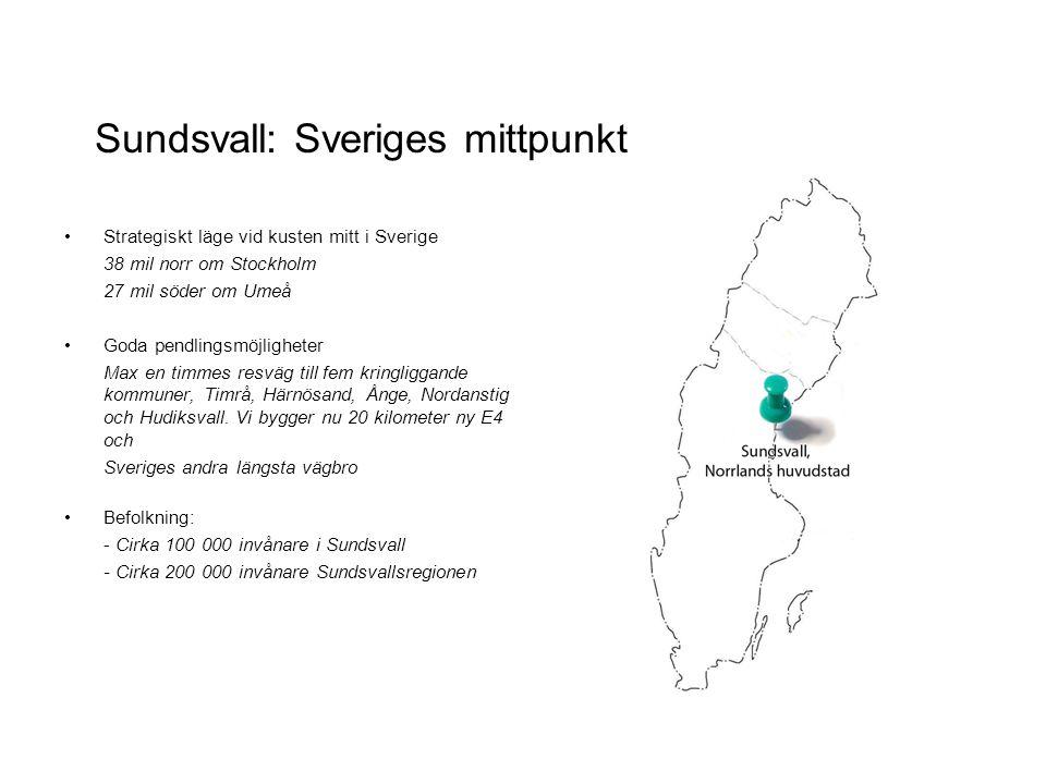 Sundsvall: Sveriges mittpunkt