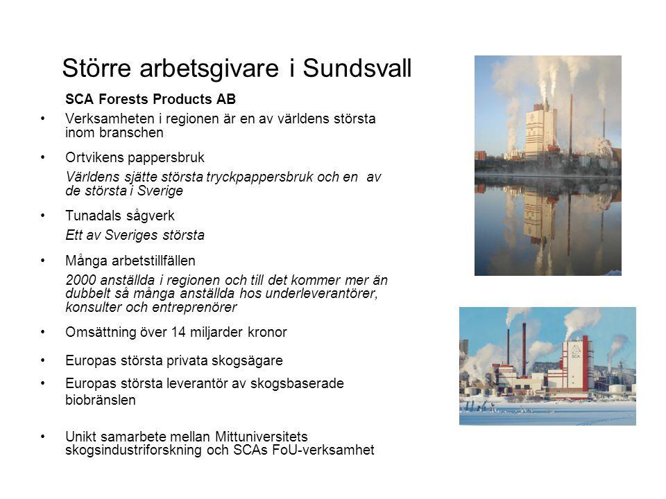 Större arbetsgivare i Sundsvall