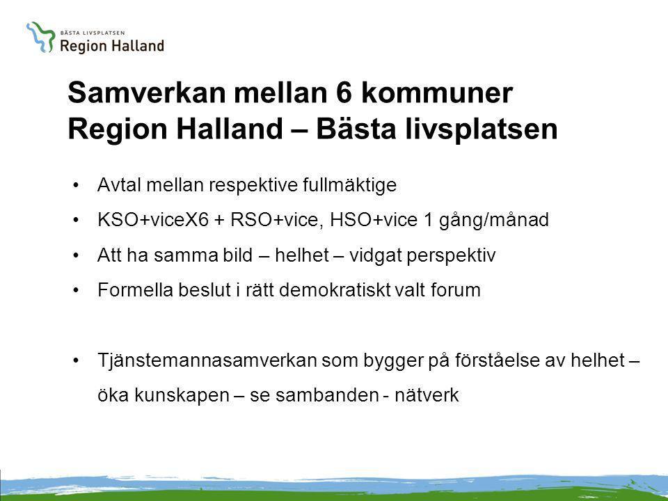 Samverkan mellan 6 kommuner Region Halland – Bästa livsplatsen