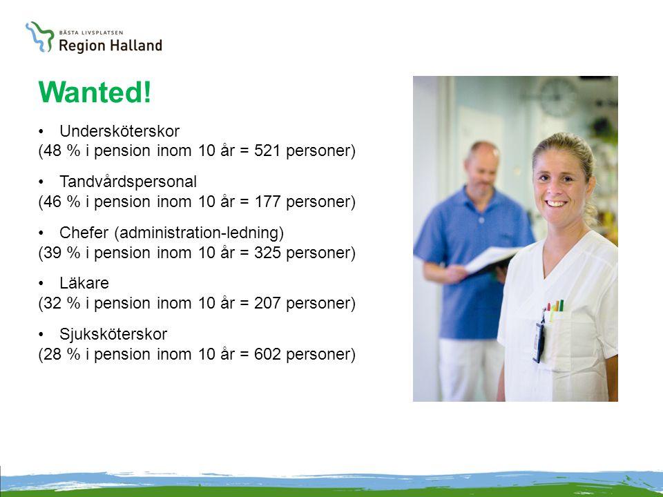 Wanted! Undersköterskor (48 % i pension inom 10 år = 521 personer)
