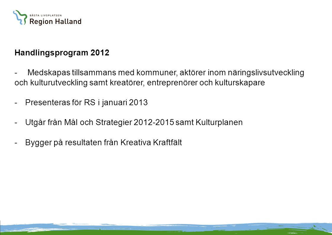 Handlingsprogram 2012 Medskapas tillsammans med kommuner, aktörer inom näringslivsutveckling.