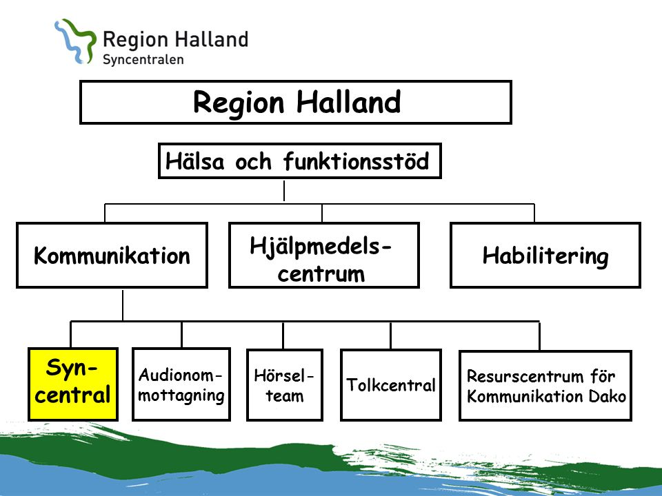 Region Halland Hälsa och funktionsstöd Hjälpmedels-centrum