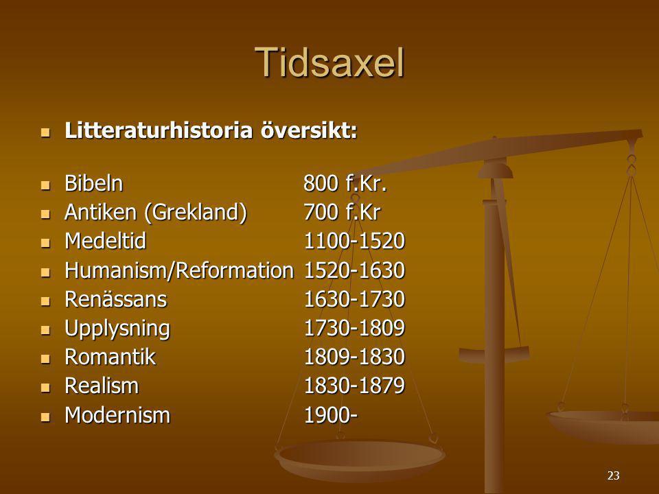 Tidsaxel Litteraturhistoria översikt: Bibeln 800 f.Kr.