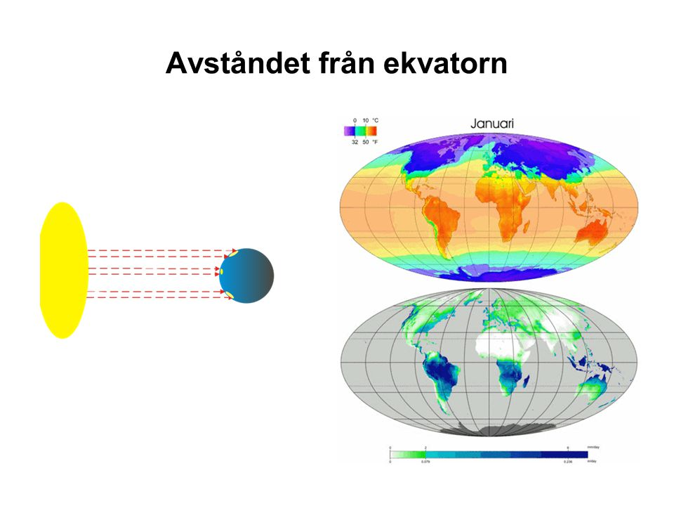 Avståndet från ekvatorn