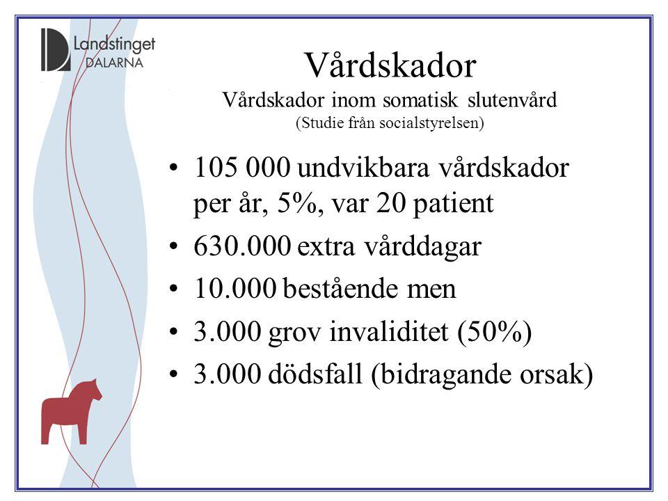 Vårdskador Vårdskador inom somatisk slutenvård (Studie från socialstyrelsen)