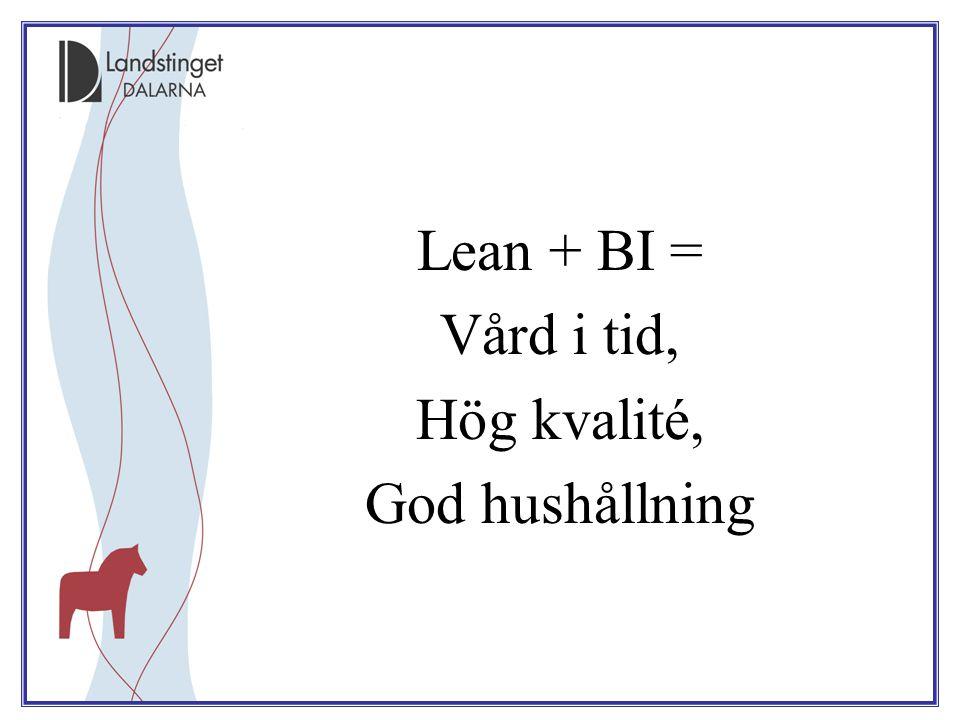 Lean + BI = Vård i tid, Hög kvalité, God hushållning