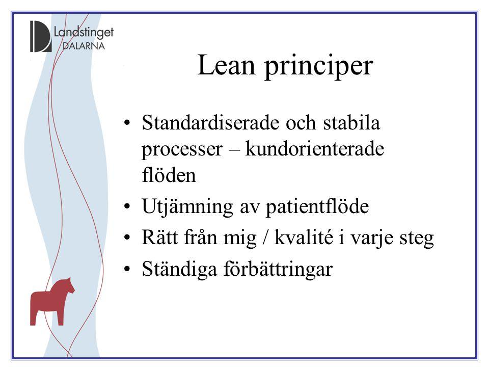 Lean principer Standardiserade och stabila processer – kundorienterade flöden. Utjämning av patientflöde.