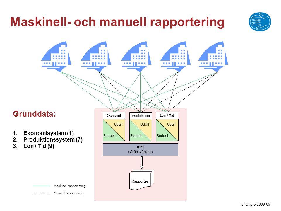 Maskinell- och manuell rapportering