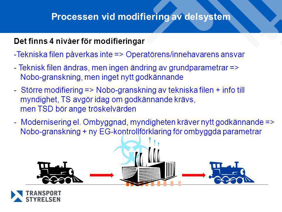 Processen vid modifiering av delsystem