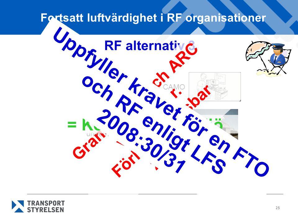 Uppfyller kravet för en FTO och RF enligt LFS 2008:30/31